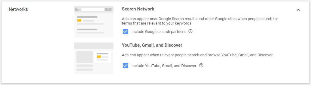 Google Standard Shopping Campaign Network