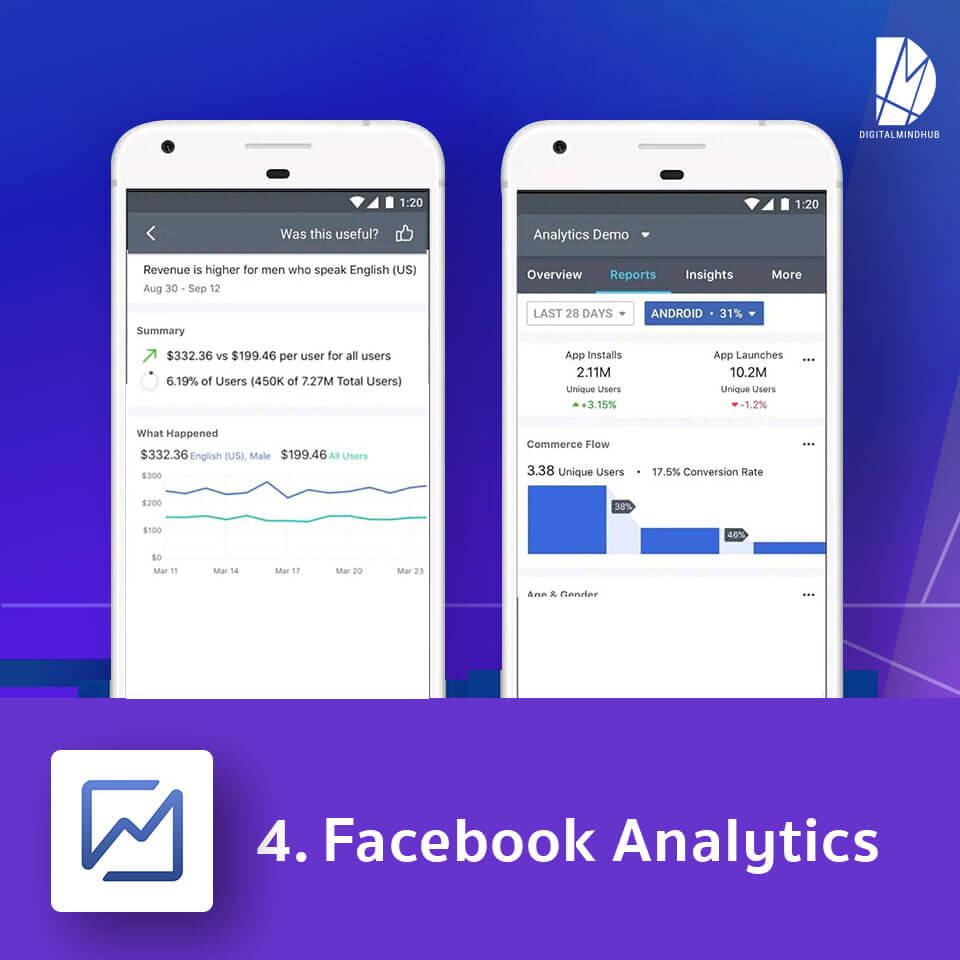 แอพฯ Facebook Analytics