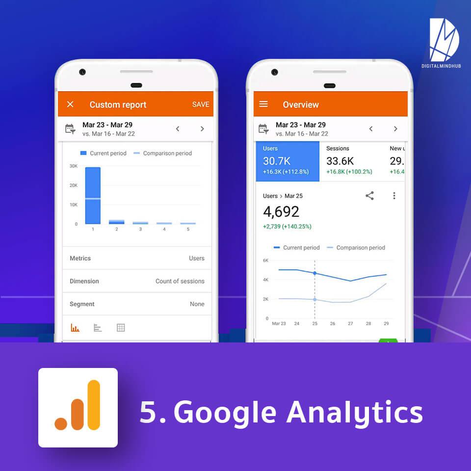แอพฯ Google Analytics